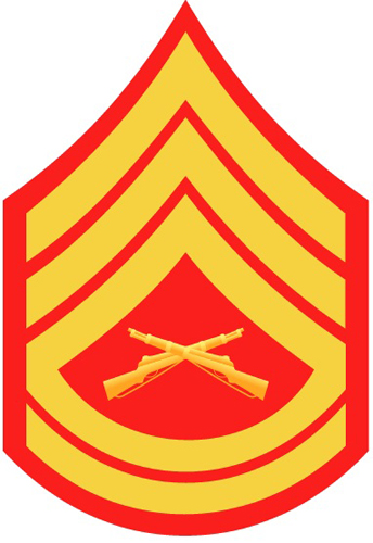 New Gunny and Staff Sergeant Requirements