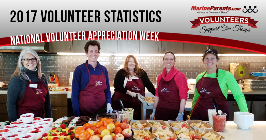 2017 MarineParents.com Volunteer Statistics