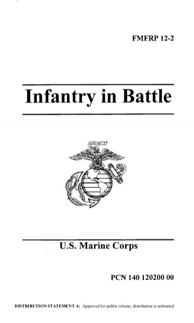 Infantry in Battle (FMFRP 12-2)